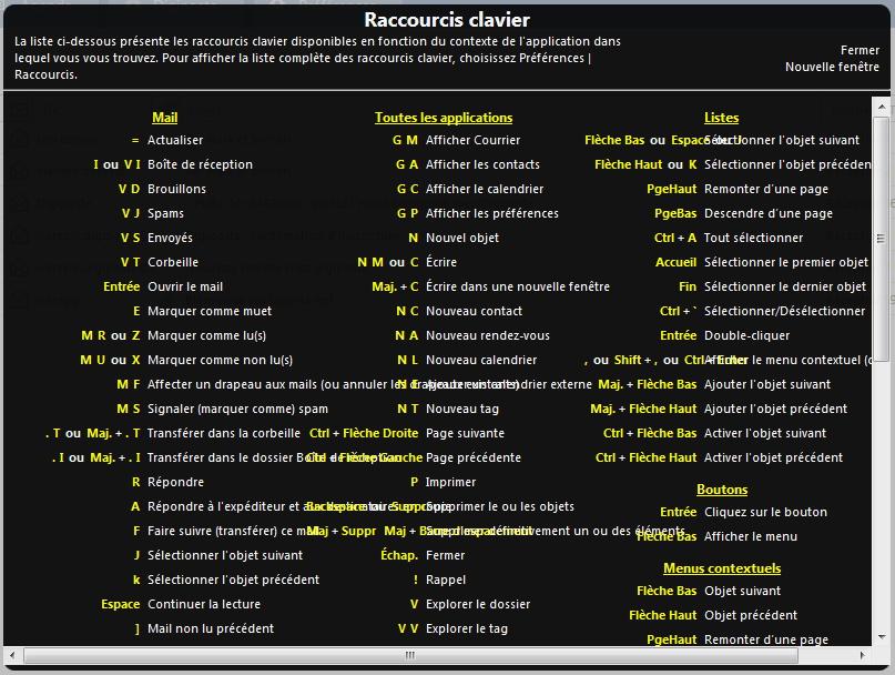 Raccourcis clavier laposte.net